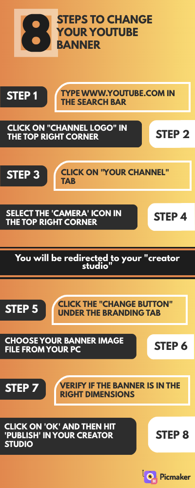 8-steps-on-how-to-change-your-Youtube-banner-infographic