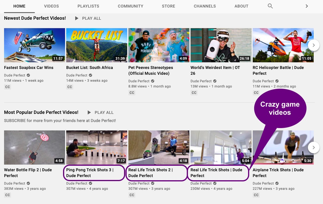 YouTuber group Dude Perfect's YouTube channel - Create content for specific niches