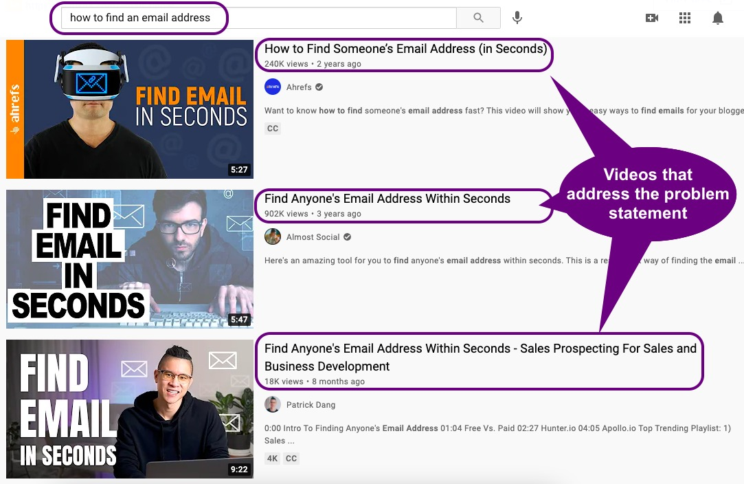 Analyze What Users Want to Find on Your YouTube Channel