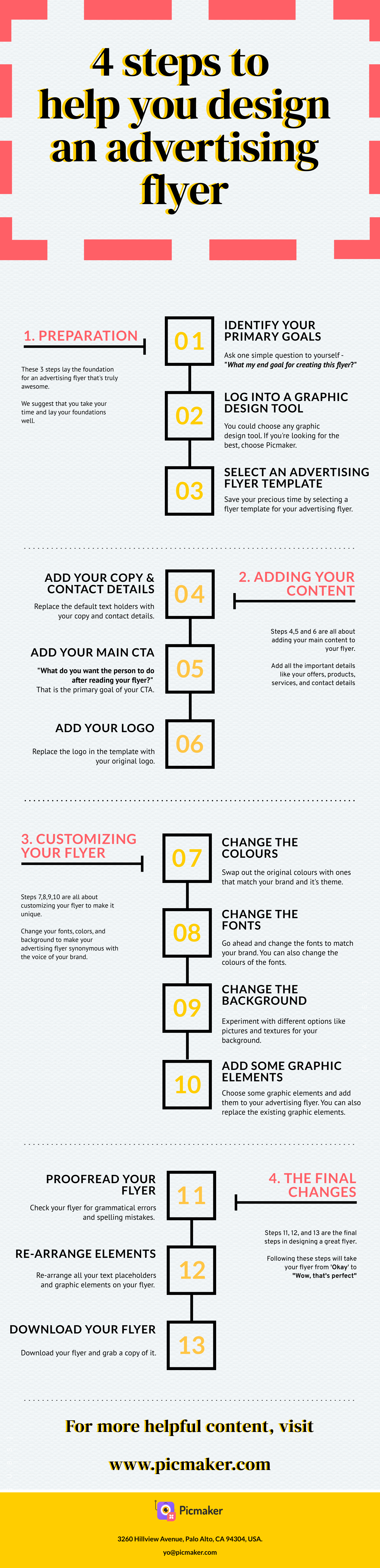 How to make an advertising flyer? (infographic) - Picmaker