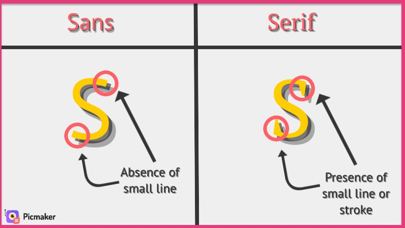 Difference between Sans and Serif font in graphic design tips for non-designers.